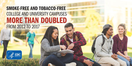 Tobacco-Free Policies on the Rise Across US Colleges and Universities