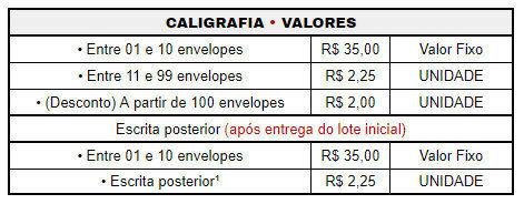 Orçamento_01_-_Valores_Iniciais.jpg