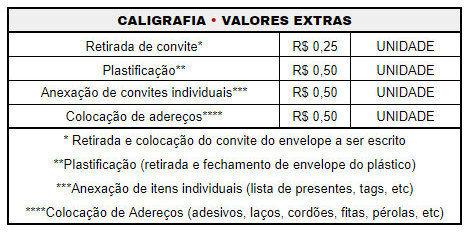 Orçamento_02_-_Valores_extras.jpg