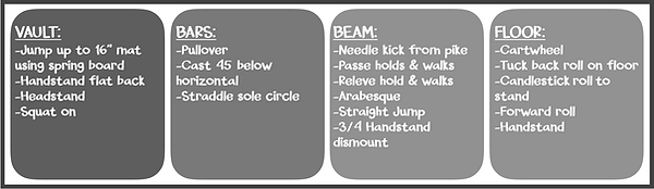 Level 1 skill chart rec.png