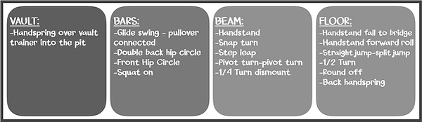 Level 3 skill chart rec.png