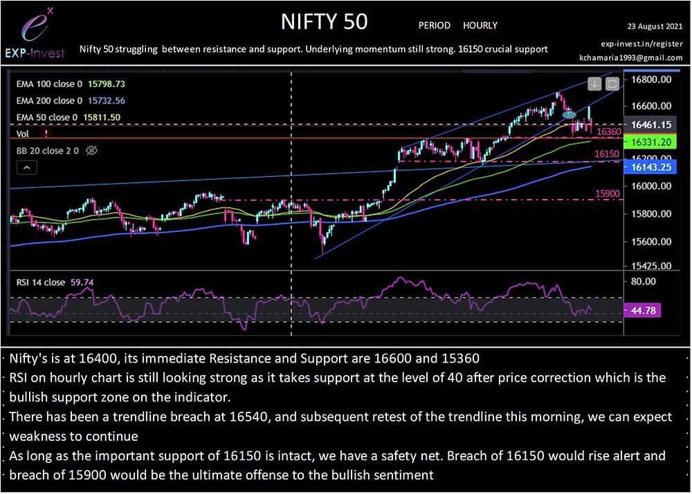 nifty 50-stock market