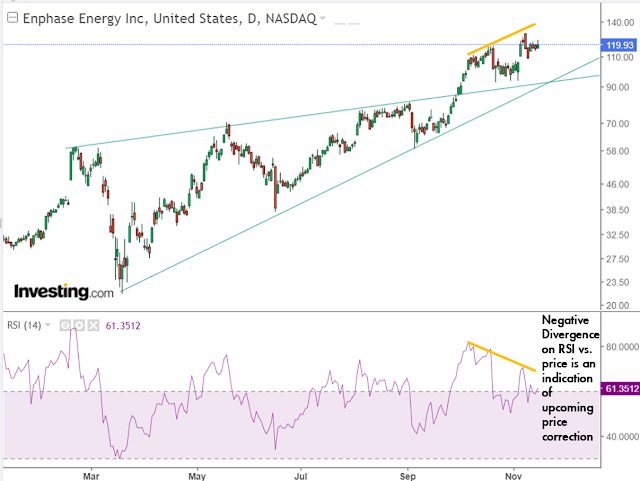 crude oil stock analysis
