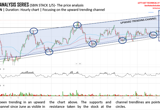 SBIN: Technical Analysis of an Upside Opportunity