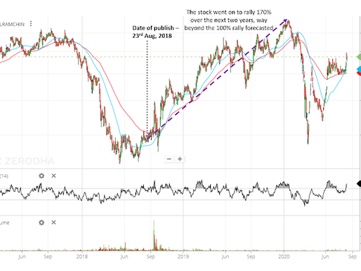 Balrampurchini- A successful analysis of a cyclical stock