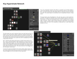 Key Hypershade Network (Maya)