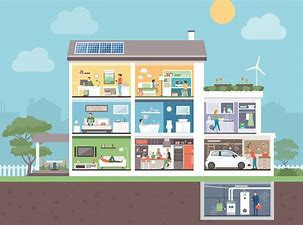 Simple Energy Efficiency Tips - Nillumbik
