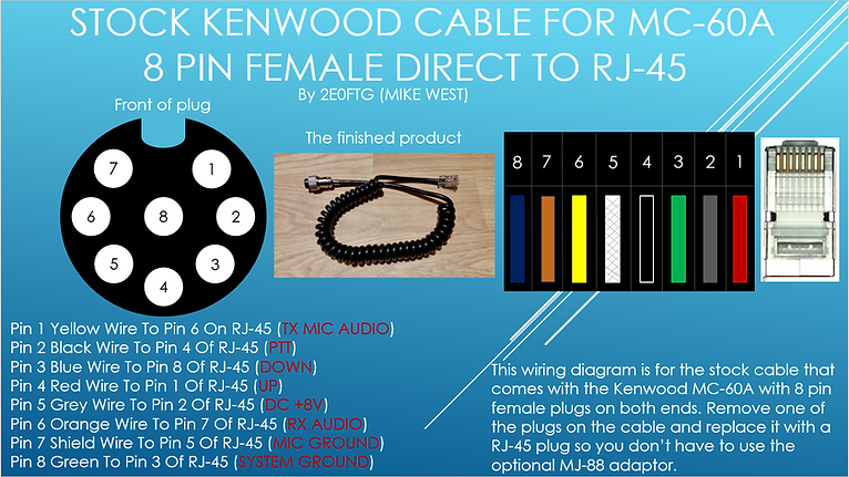 Diy projects for amateur radio kenwood microphone wiring cheapraybanclubmaster Images