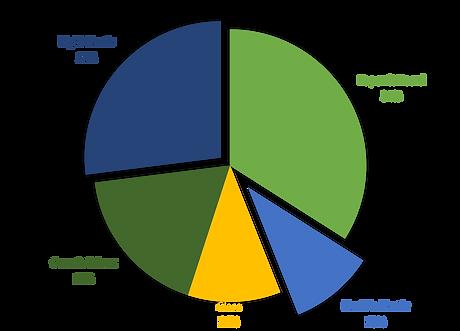 全球包裝市場占比 依材質.png