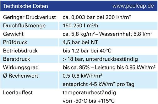Solarmodule technische Daten.jpg