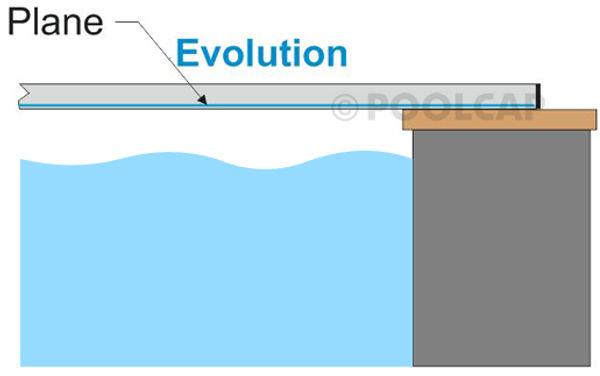 skizze-evolution.jpg