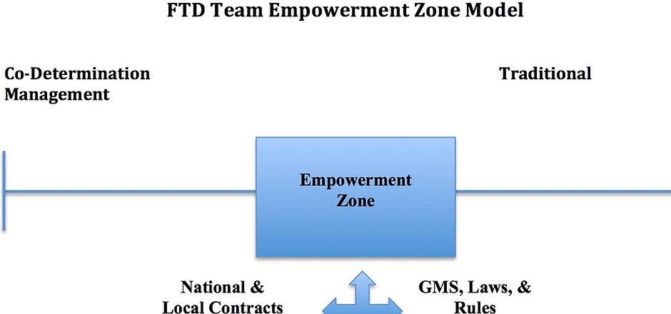 empowerment Zone pic.jpg
