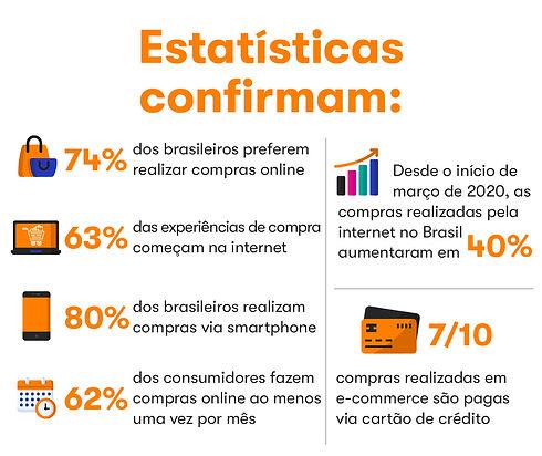 Infográfico E-commerce