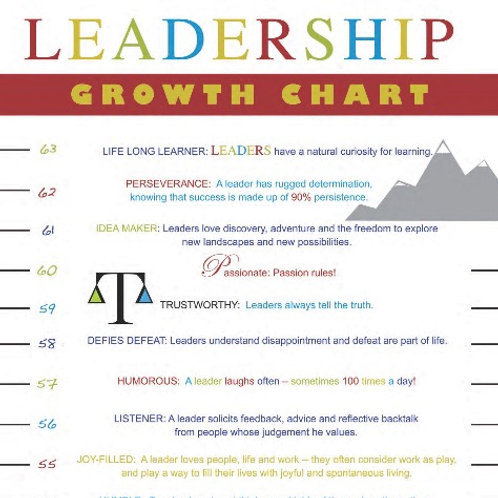 Leadership Growth Chart
