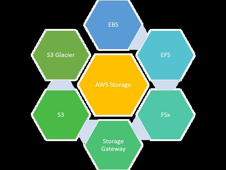 Amazon Storage Solution