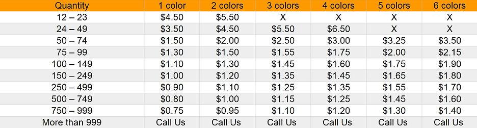 Screen Printing Price