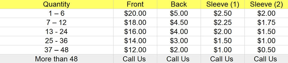 Full Color Pricing