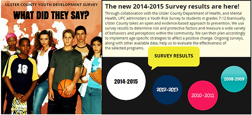 Ulster County Youth Survey results