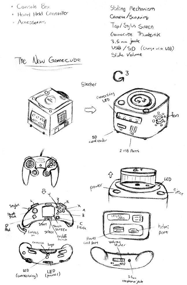 Game3 (Cubed) Console Concept
