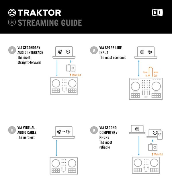 traktor_streaming_guide.png