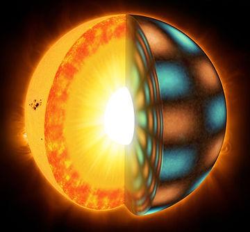 solar-interior_edited.jpg