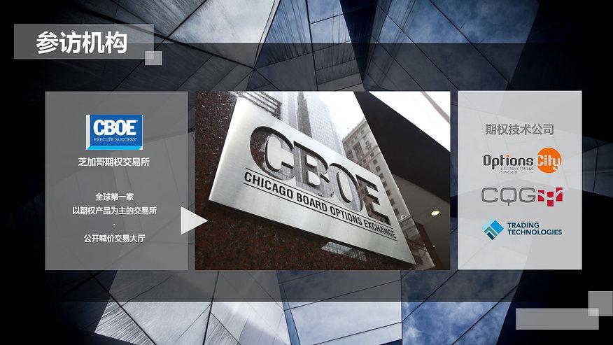 Options, CII, Trading, Training, Chicago, CBOE