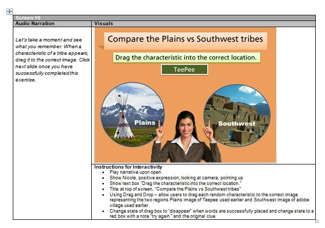 Storyboard: Native American overview