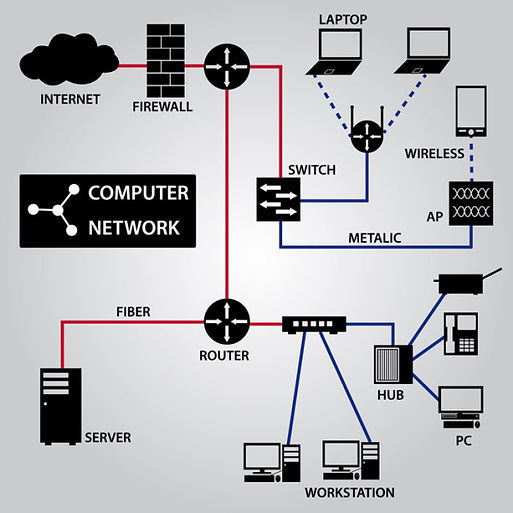 Network-Design-e1439924601851.jpg