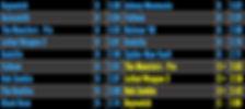 SDTM Report Card Grades List 3.jpg