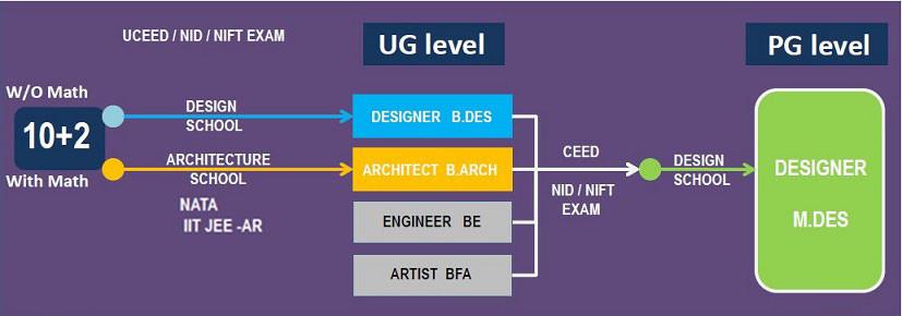 design-career-path.jpg