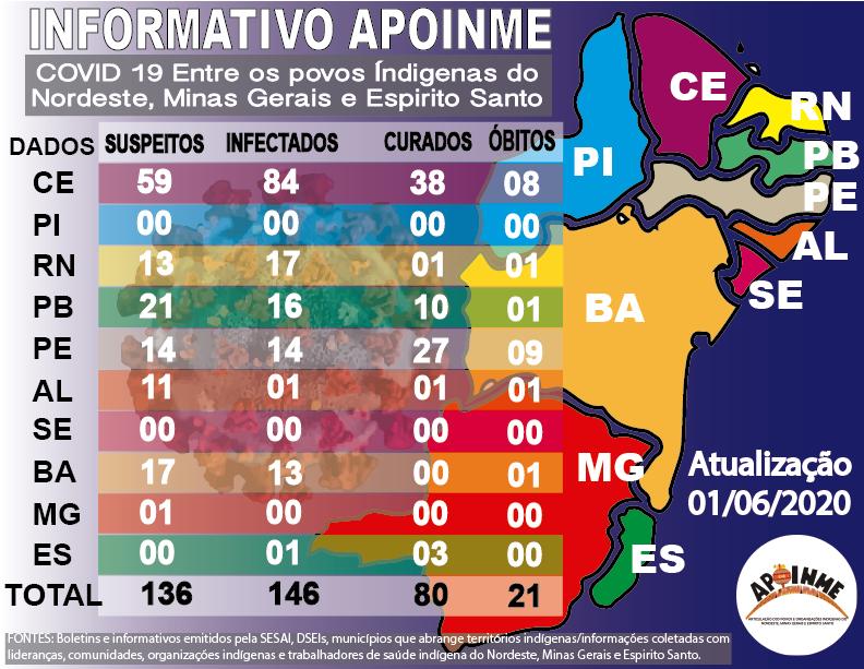 Mapa do Coronavirus 01.06.png