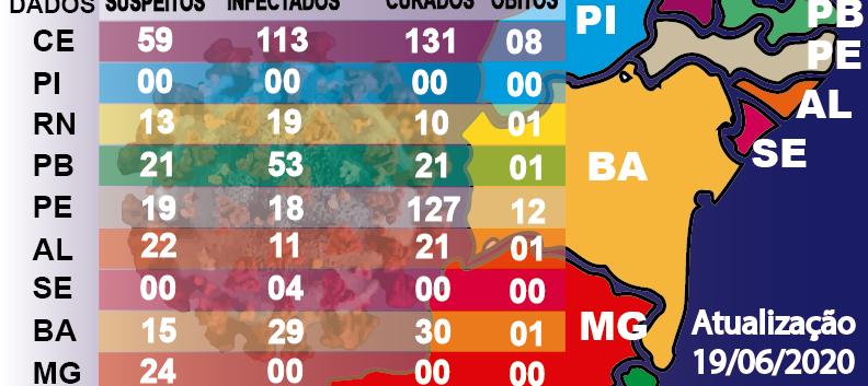 Mapa do Coronavirus 19.06.png