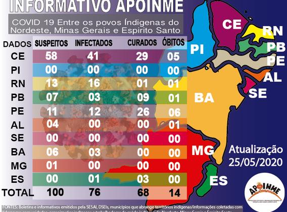 Mapa do Coronavirus 25.05.png