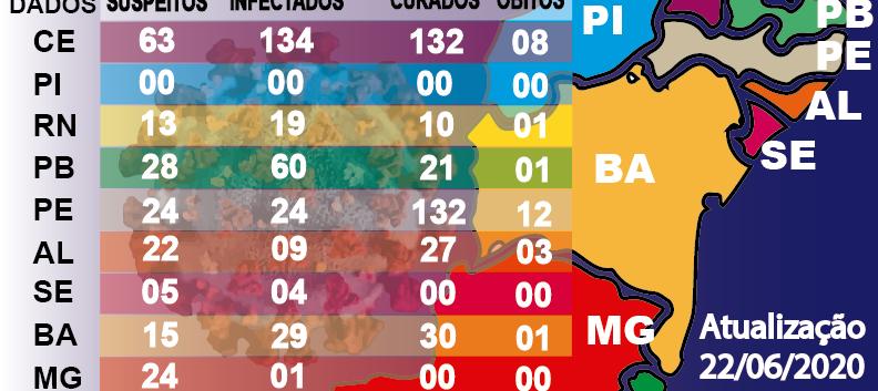 Mapa do Coronavirus 22.06.png