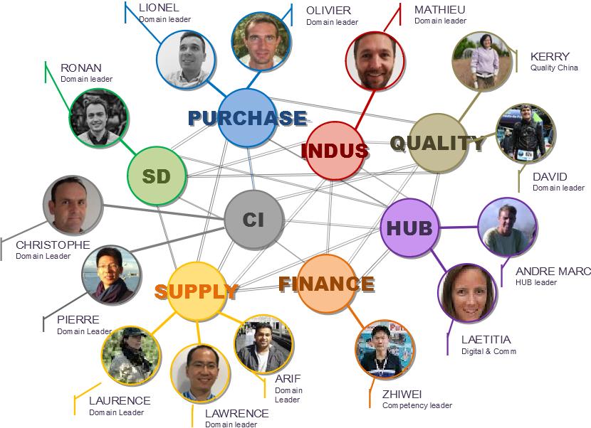 HUb network.png