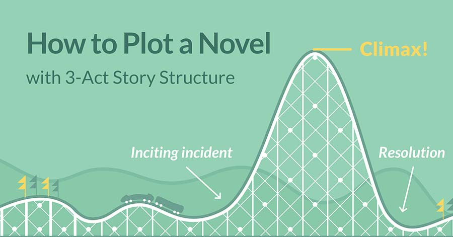 Single and Multiple story arcs in your novel