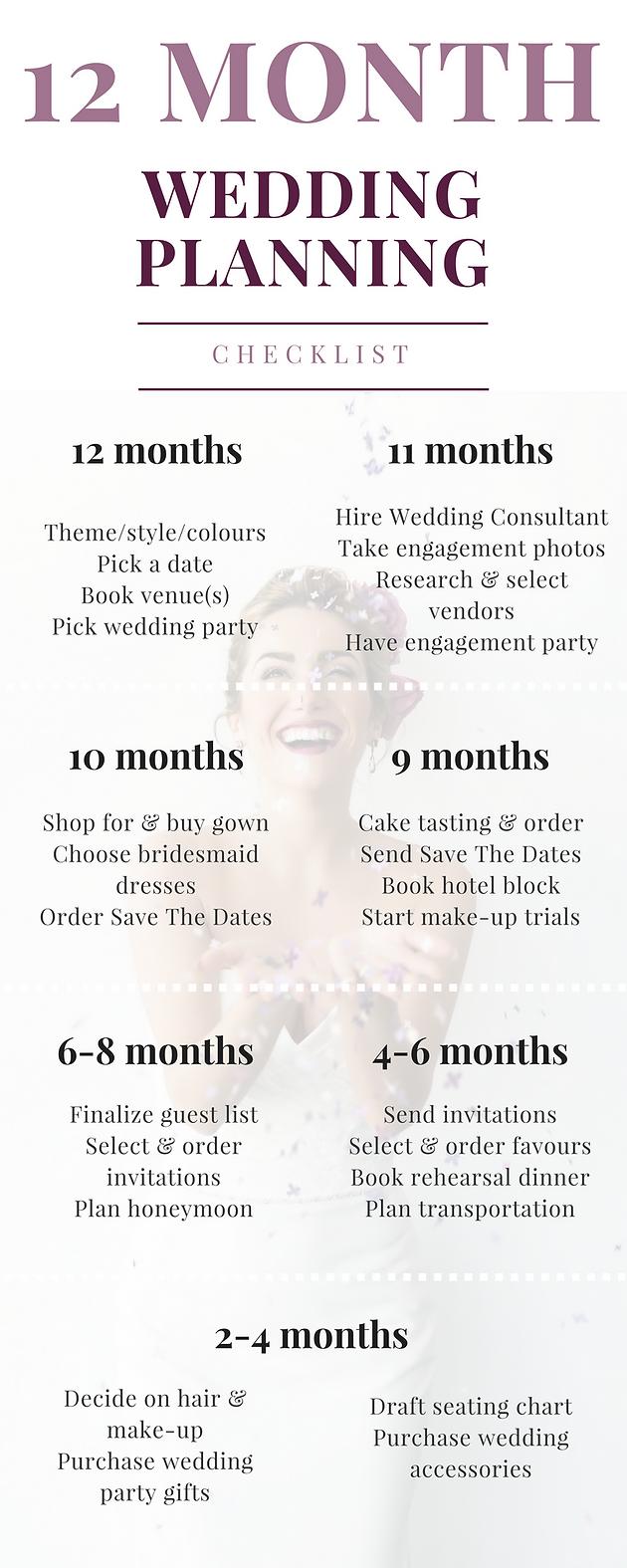 12 Month Wedding Planning Checklist Bourbon Bloom Ottawa Planner