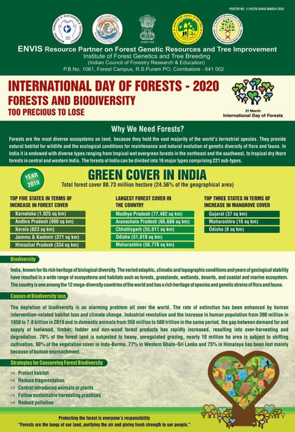 International Day of Forests  2020.jpg