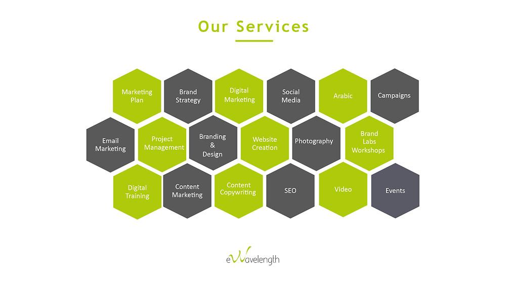 eWavelength Digital Marketing Consultancy Services