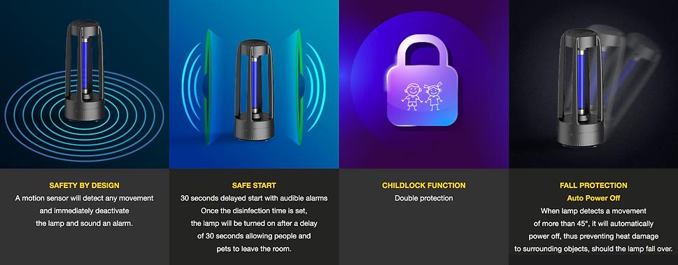 Goldensea UV - UVS4 | Chroma Designs