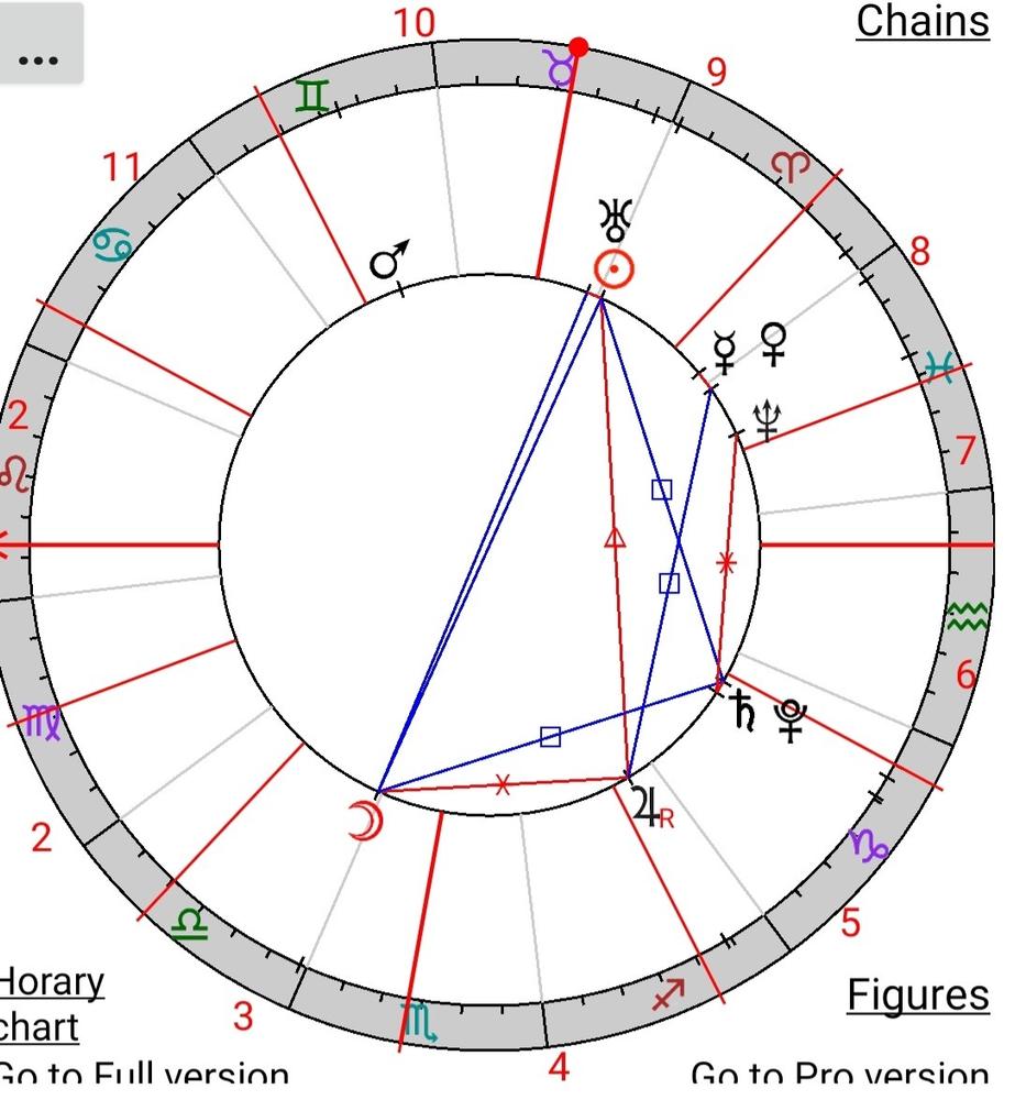 Magical Full Moon in Libra (19th of April)