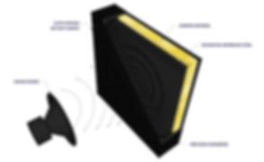 GIK-Acoustics-Scopus-Trap-cross-section-