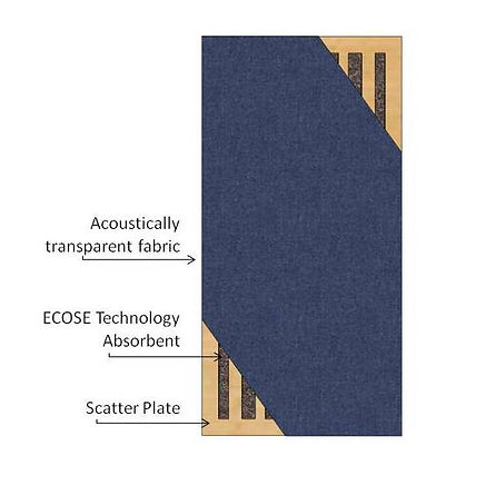 Scatter-Plate-Cross-Section-Illustration