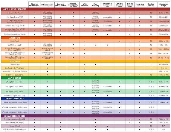 GIK-Product-Features-Comparison