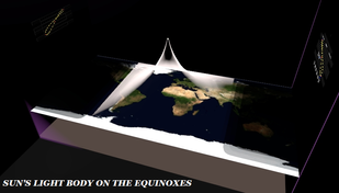 square earth cosmology - light body of polaris