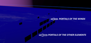 square earth cosmology - portals at the ends of heaven2