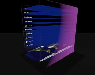 Square Earth Cosmology - ten heavens 7