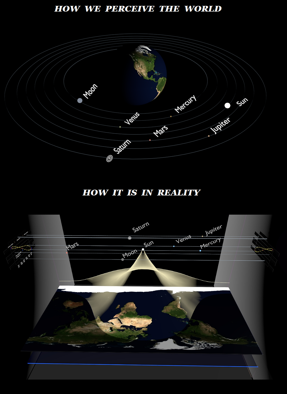 Square Earth Cosmology