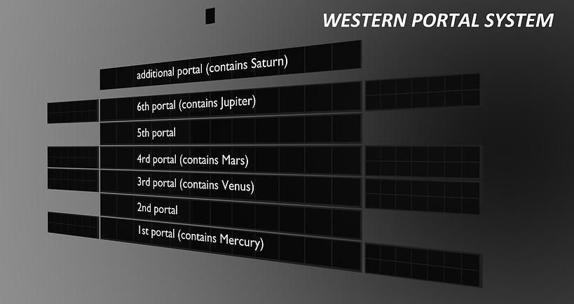 square earth portals 3.png