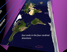 four winds at the ends of the earth - square earth comology